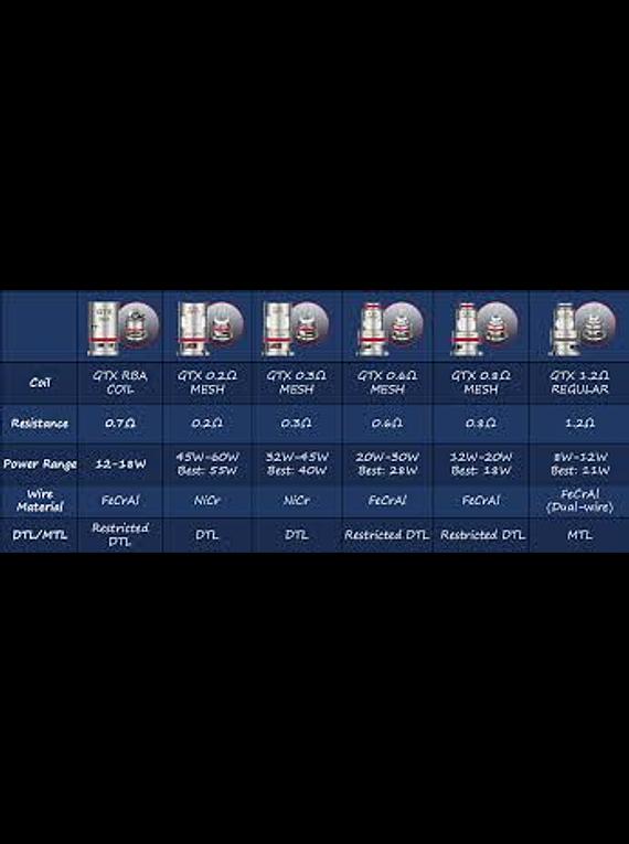 Resistencia vaporesso PM80 GTX e outros GTX Meshed coil GTX V2 coil