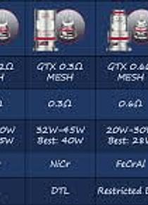 Resistencia vaporesso PM80 GTX e outros GTX Meshed coil
