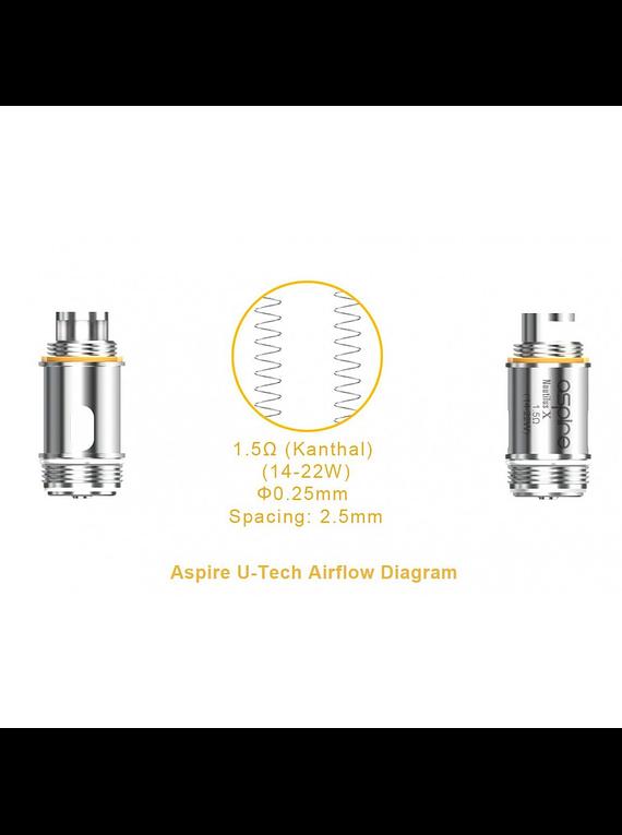 Resistencia Nautilus X 1.5ohm Aspire - valor : 1.5 ohms, Preço de : 5 Peças ou  por unidade