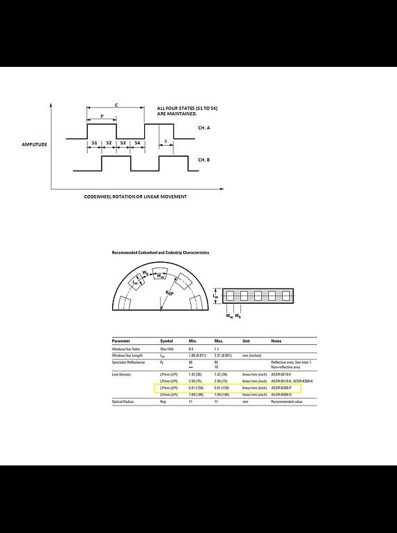 ENCODER OPTICO REFLECTIVO AEDR-8300