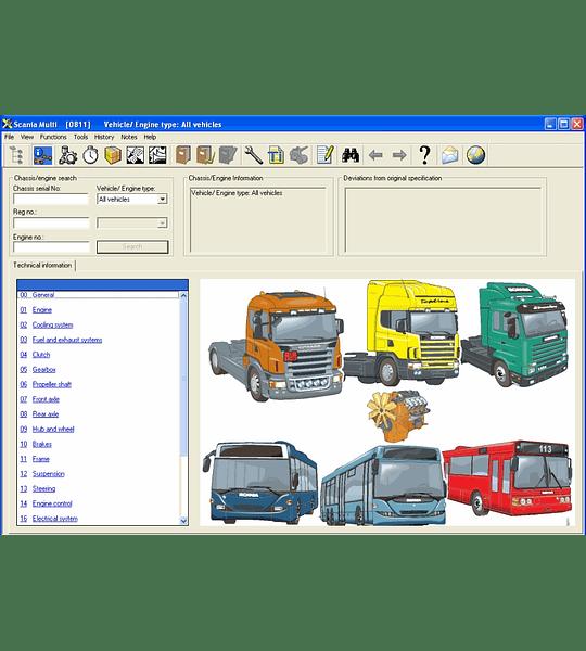 Scania Multi 1005 6.7.1.2
