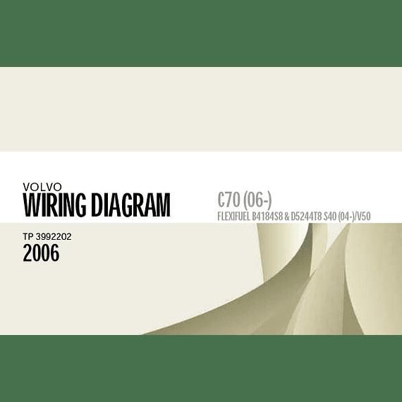 Diagramas eléctricos Volvo C70 - ( 2006 )