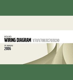 Diagramas eléctricos Volvo V70, V70R, XC70, XC90 ( 2006 )