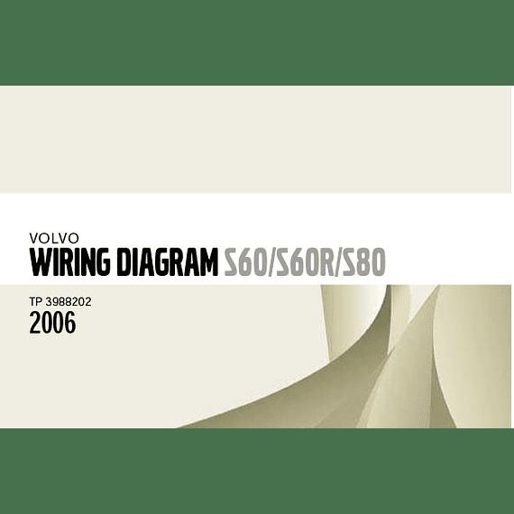 Diagramas eléctricos Volvo S60, S60R, S80 ( 2006 )