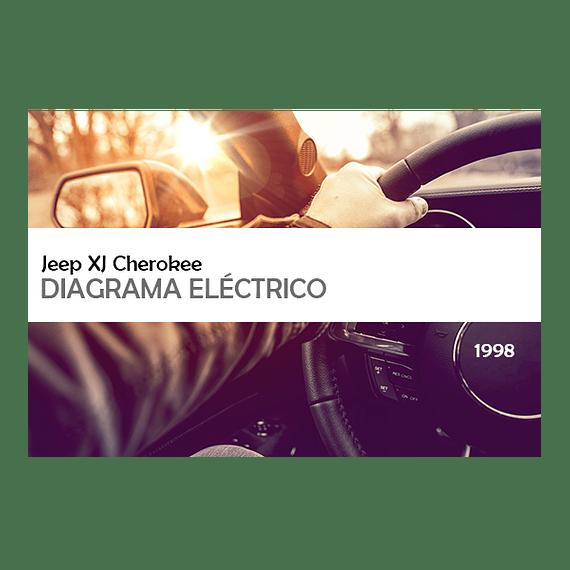 Diagrama Eléctrico Jeep XJ Cherokee ( 1998 ) inglés