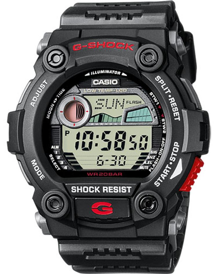 Basic Series G-7900-1ER