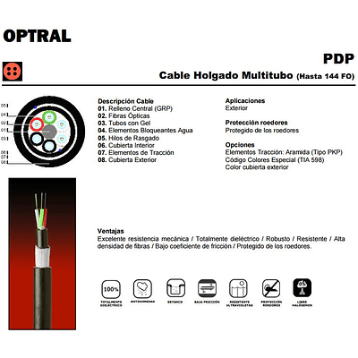 Cable de Fibra Optica 04x62 PDP01