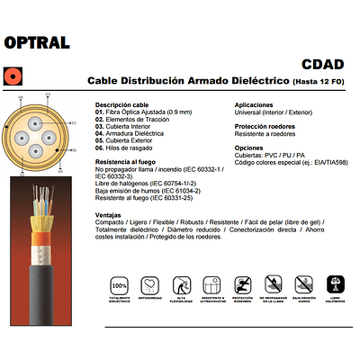 Cable de Fibra Optica 06x50 CDAD - TIA 598