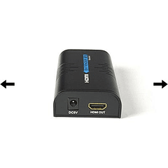 Extensor HDMI - RJ-45 mod. ST-IPHD-LC