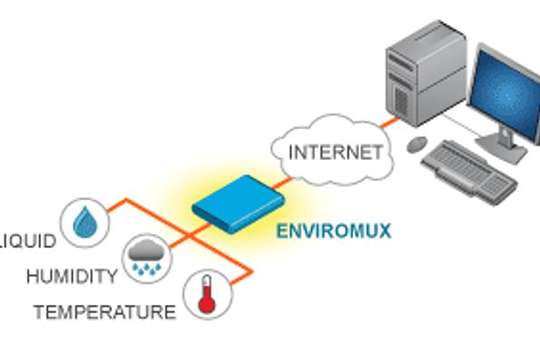 Sistema de monitoreo del medio ambiente ENVIROMUX ™
