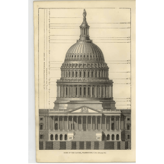 1869 Dome Of Capital, Washington Us, Accurate Measurements Of Height