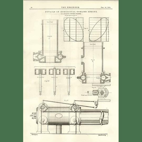 1891 Details Of Horizontal Corliss Engine Bollinckx
