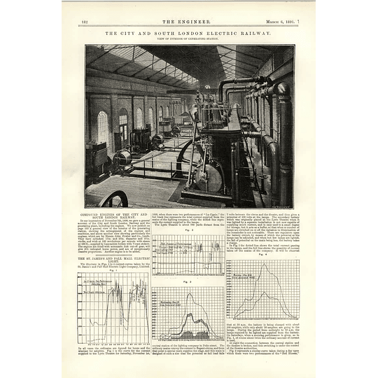 1891 Interior Generating Station City South London Electric Railway