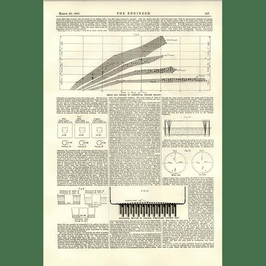 1891 Boiler Construction Forced Draught Af Yarrow 2
