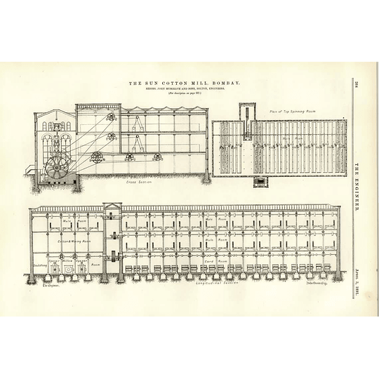 1891 The Sun Cotton Mill Bombay Cross-section Top Spinning Room Cotton Mixing
