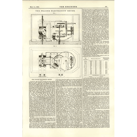 1891 Frager Electricity Meter Usage And Experiments