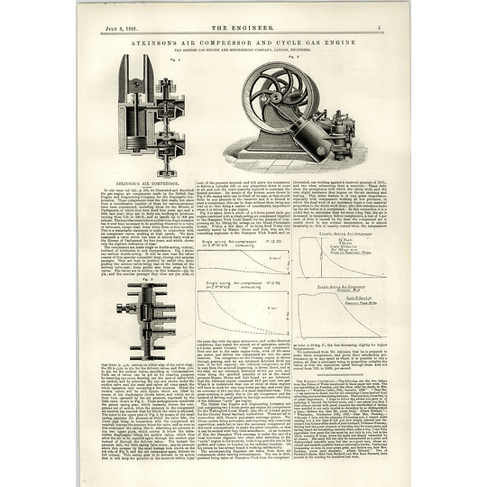 1891 Atkinson Air Compressor Cycle Gas Engine
