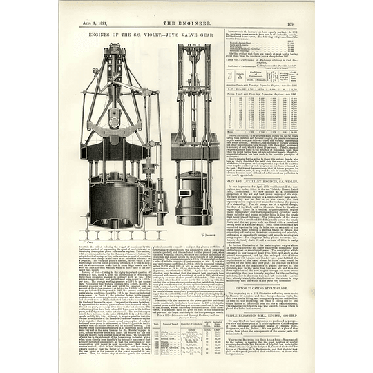 1891 The Whiteheads Torpedo Secret Chamber Ss Violet Engines Valve Gear