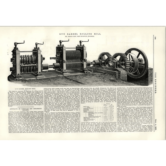 1891 Gun Barrel Rolling Mill Josias Guest West Bromwich