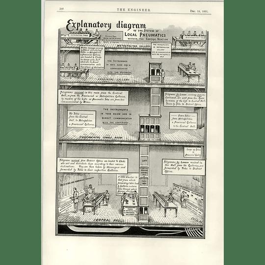 1891 Telegraph System Explaining Local Pneumatics Permanent News Lines