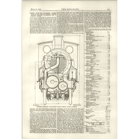 1890 Section Through Cylinders Of Compound Locomotives North-eastern Railway