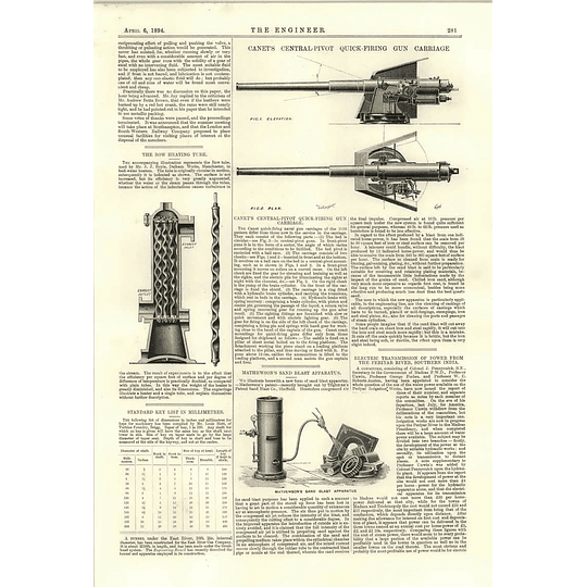 1894 Row Tube Water Heaters Mathewson's Sandblast Apparatus Quickfire In Gun Carriage
