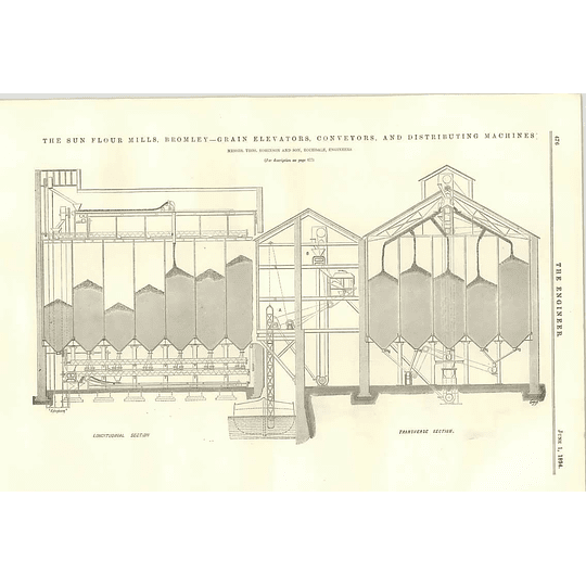 1894 Lewis Allen Flooring Cramps Sun Flour Mills Bromley Grain Elevator Conveyor