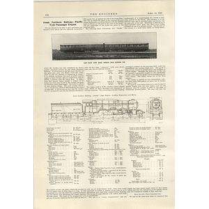 1922 Great Northern Railway Pacific Type Passenger Engine