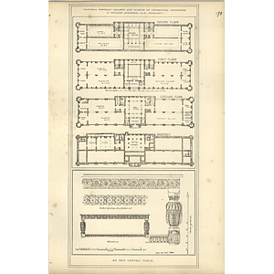 1888, National Portrait Gallery Antiquities Museum Edinburgh Floor Plan R Anders