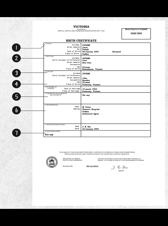 Australia Victoria birth certificate template in Word format, version 1