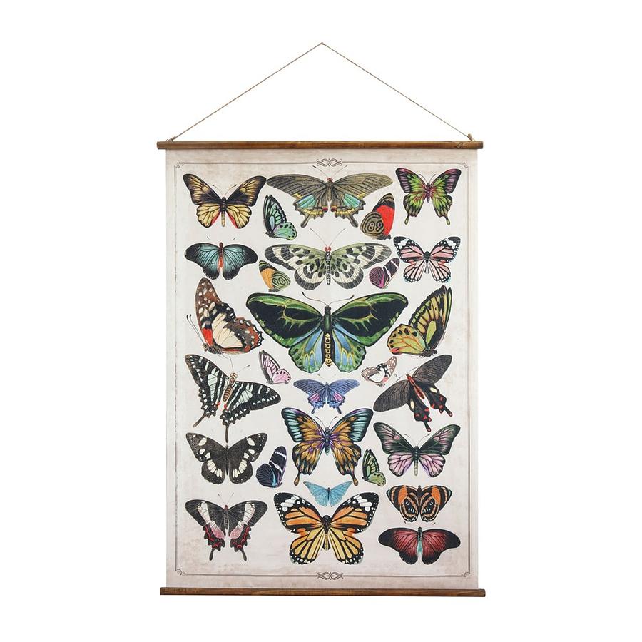 Canvas mural mariposas