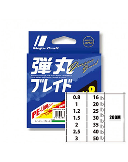 Majorcraft Dangan Braid 8X 0.19mm 1.5 PE 200mts