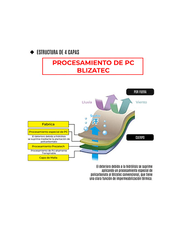 Prox Wader respirable breathatec PC