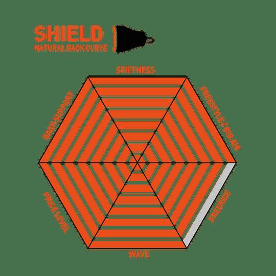 RRD SHIELD CARBONO - RÍGIDO - Image 7