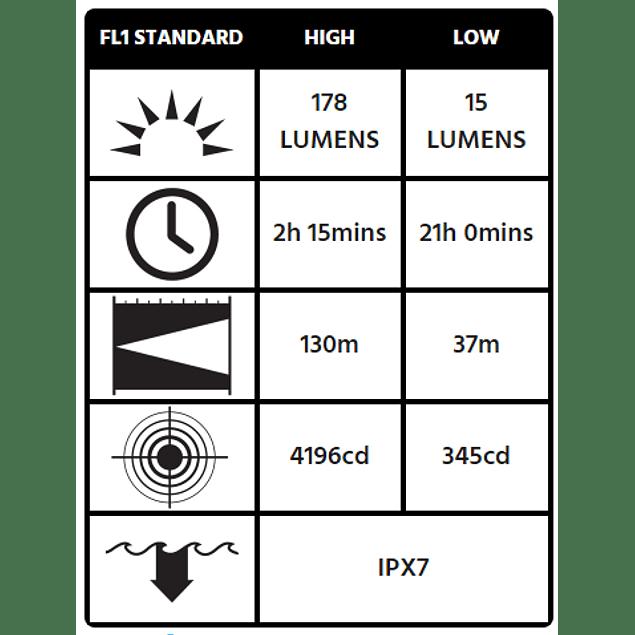 2350 Linterna Táctica