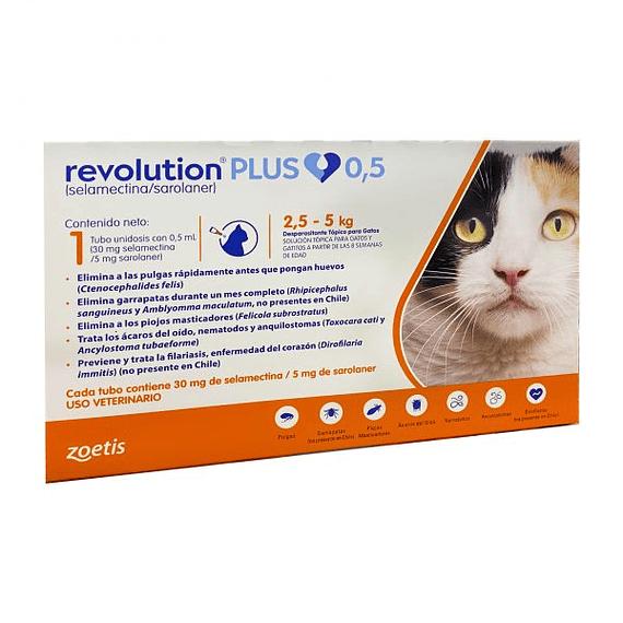 Revolution Plus Pipeta Gato