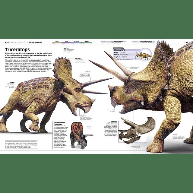 Dinosaurs Smithsonian