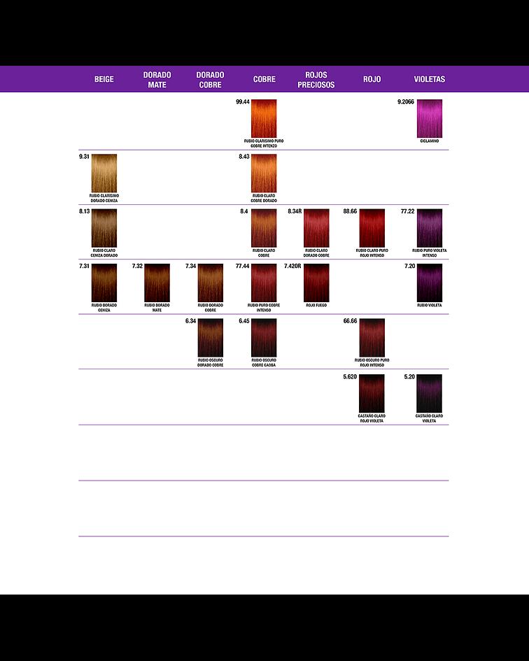 Combo Cuidado Color Tintura Profesional Fusioncolori + Tratamiento XtremeFusion