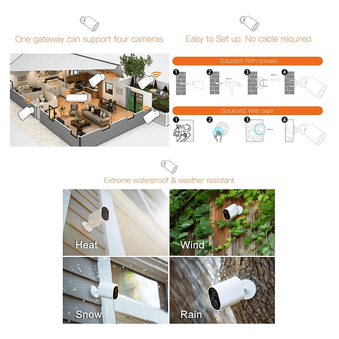 Xiaomi Imilab E2 Smart Ip Camera Versión Global
