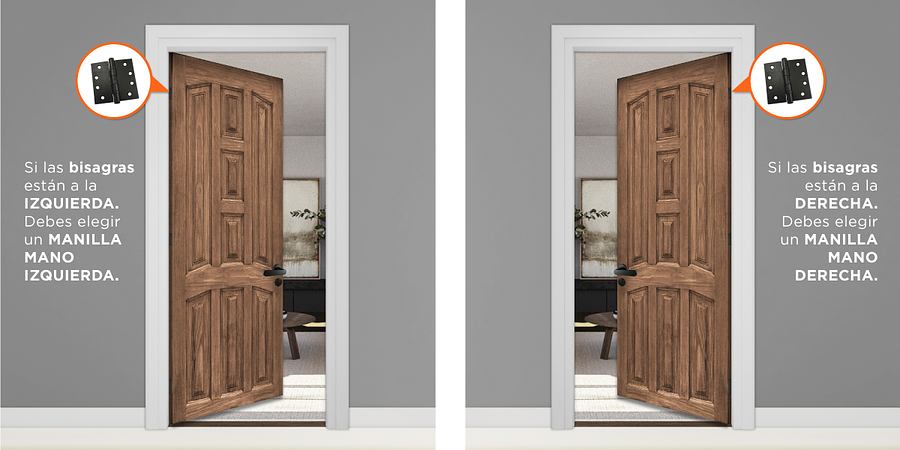 ¿Qué cerradura Scanavini debo comprar para mi puerta? ¿Mano derecha o izquierda?