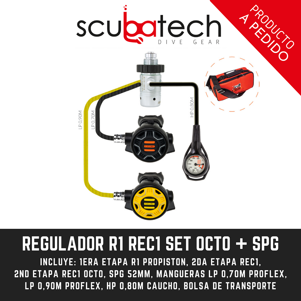 Set Regulador Tecline R1 Rec R1