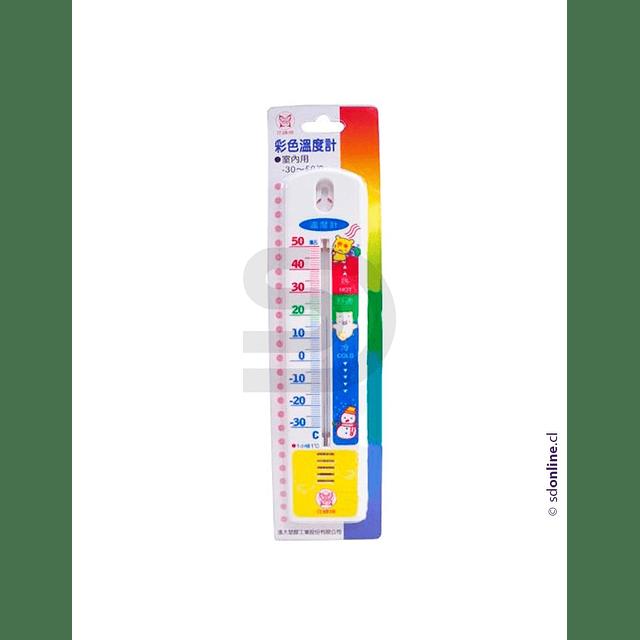 Termometro Ambiental