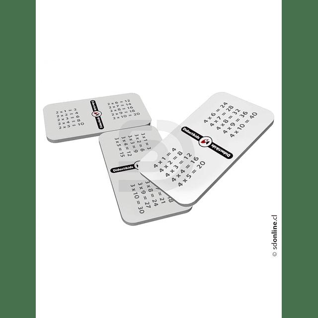Tabla De Multiplicacion Del 2 Al 10 Eco