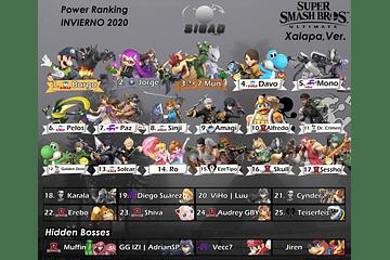 Power Ranking Invierno 2020 De Super Smash Bros Ultimate