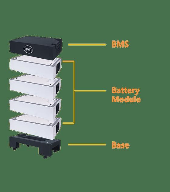 B-BOX H5 B-Box H 10.2