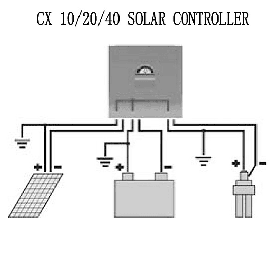Phocos CX20 12/24V, 20A