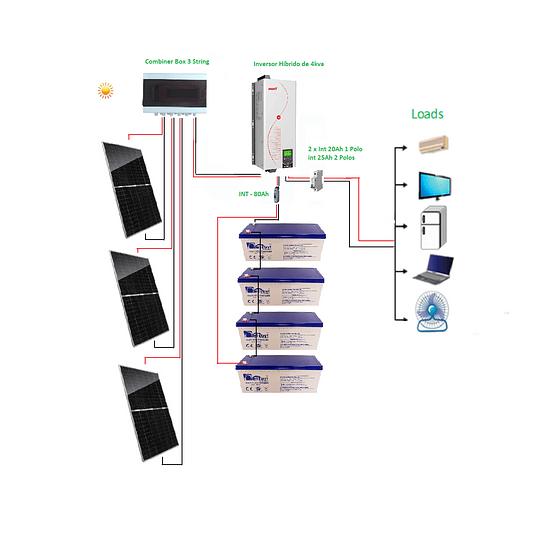 Kit Energía Solar Básico 3Kwh Indep. de la red