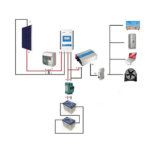 Kit Energía Solar Básico 1Kwh Indep. de la red