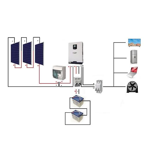 Kit Energía Solar Básico 2Kwh Indep. de la red