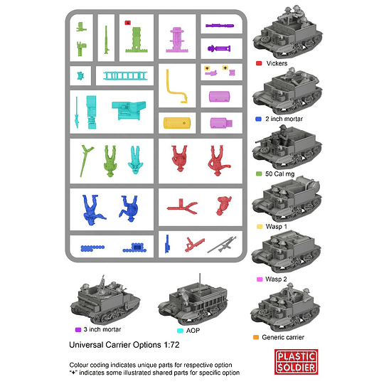 Universal Carriers británicos (variantes)